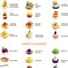 Thumb 151008.canape selections