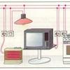Thumb instalasi listrik untuk rumah tinggal