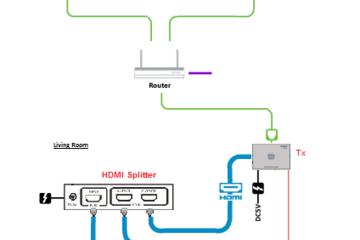 Medium clearwater hdmi schematic diagram 2